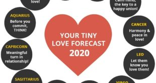 Your LOVE Life in 2020?  Here is what the tiny love forecast has to tell you!  R...