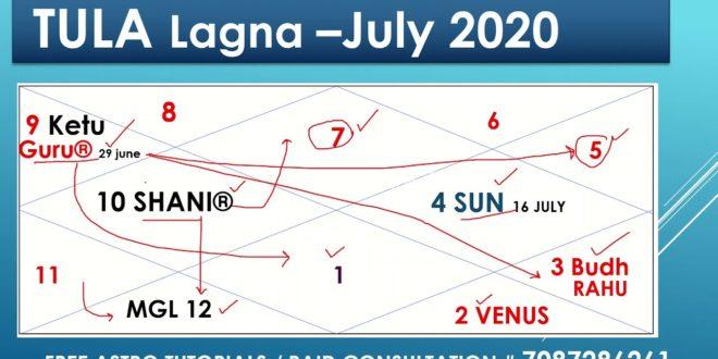 TULA LAGNA LIBRA ASCENDANT JULY 2020 PREDICTIONS TULA RASHIFAL MONTHLY HOROSCOPE JULY 2020