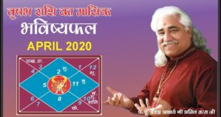 Taurus - Monthly Astro- Predictions for-April - 2020 Analysis By Aacharya Anil Vats ji